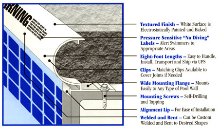 Aluminum coping liner track michigan pool products inc for Painting aluminum swimming pool coping